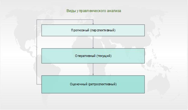 учет и анализ темы курсовых работ