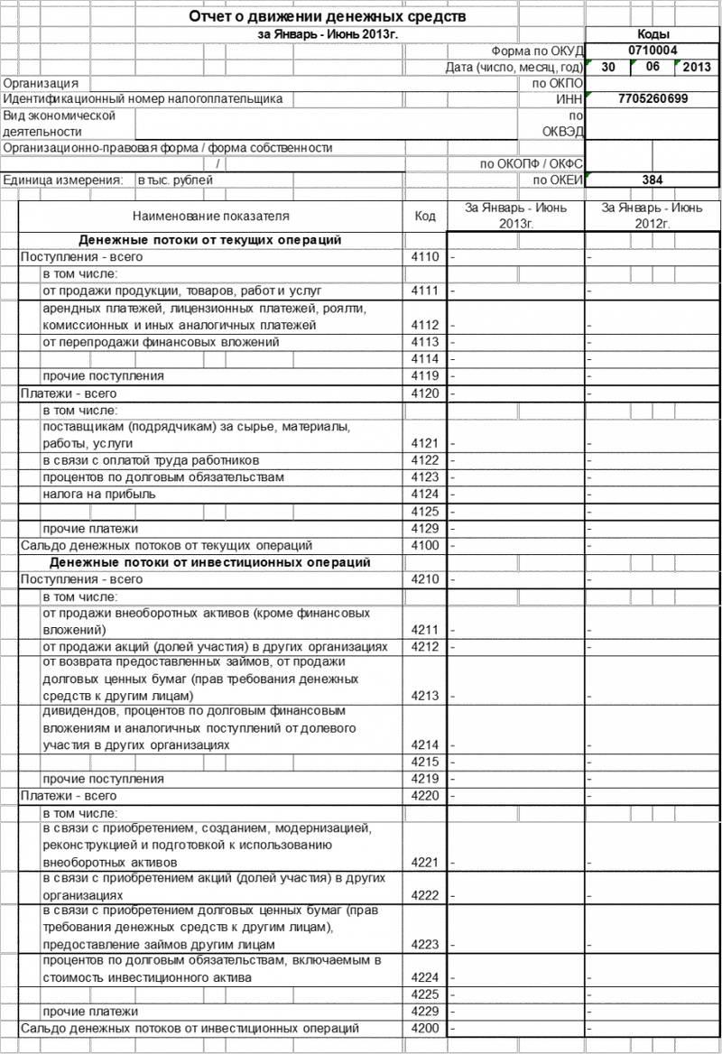 Отчет по практике бухгалтера в ооо кратко