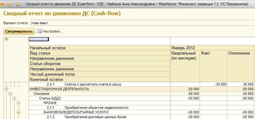 Отчет о движении денежных средств ОДДС по МСФО Формирование  Анализ движения денежных средств на примере программного продукта wa Финансист