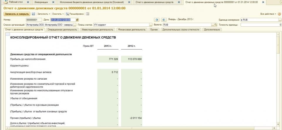 Фрагмент отчета «Консолидированный отчет о движении денежных средств» в программном продукте «WA: Финансист»