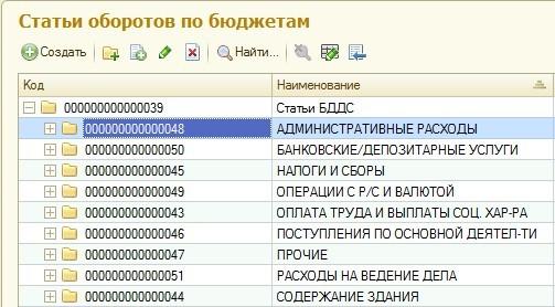 Отнесение затрат за продвижение сайта xrumer 7.06 elite скачать