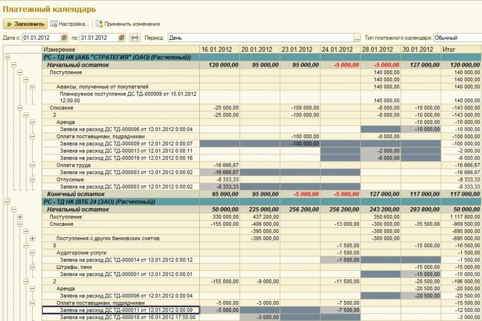 Балансировка платежного календаря в системе «WA: Финансист»