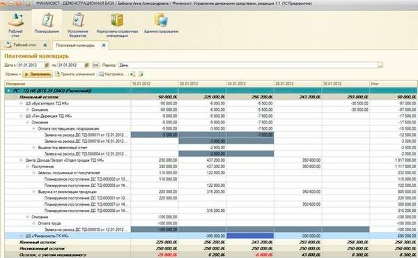 Пример платежного календаря в профессионально специализированной программе «WA: Финансист»