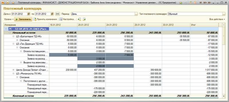 Пример платежного календаря в программе «WA: Финансист. Управление денежными средствами»